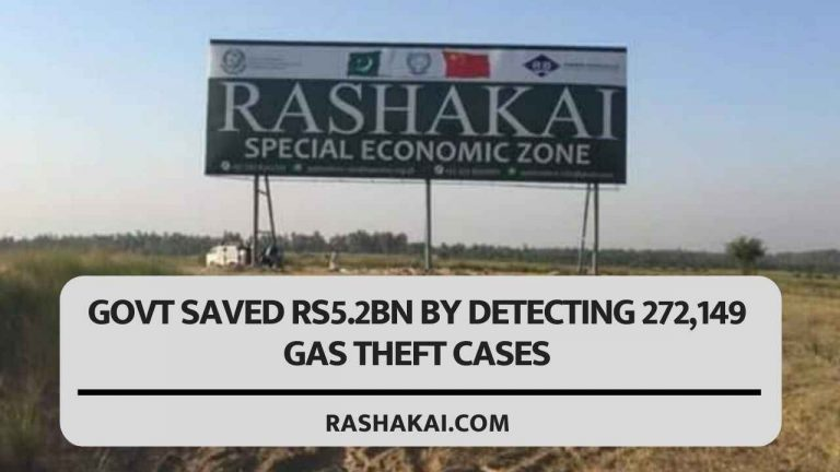 Govt saved Rs5.2bn by detecting 272,149 gas theft cases